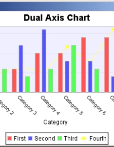 Jfreechart dual axis demo also chart java rh java