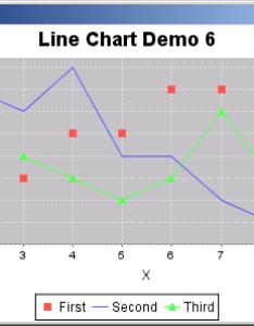 Jfreechart line chart demo also java rh java