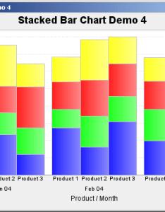 Jfreechart stacked bar chart demo also java rh java