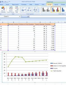 Apply  chart layout also format style microsoft office rh java