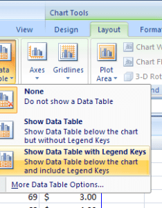 Or click more data table options to set custom also show hide  chart microsoft rh java