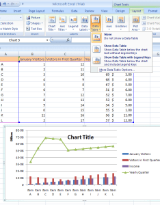 Select the chart click layout tab under tools data table also show or hide  microsoft rh java