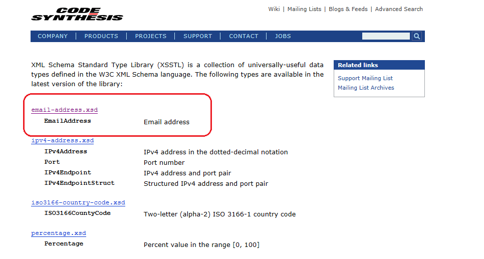Validating xml against dtd using java