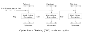 JavaBlog fr / Java lu - Java – Crypto : Encryption with AES