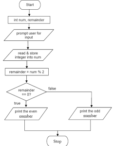 Content java program examples part also the step by on programming practice and tutorial using rh javaguicodexample