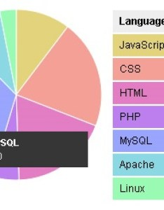 Canvas pie chart with tooltips also preview javascript tools to create  stylish rh javascriptbank