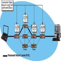 PVC Full Form - javatpoint