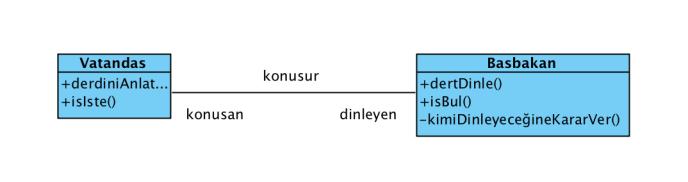 Proxy1