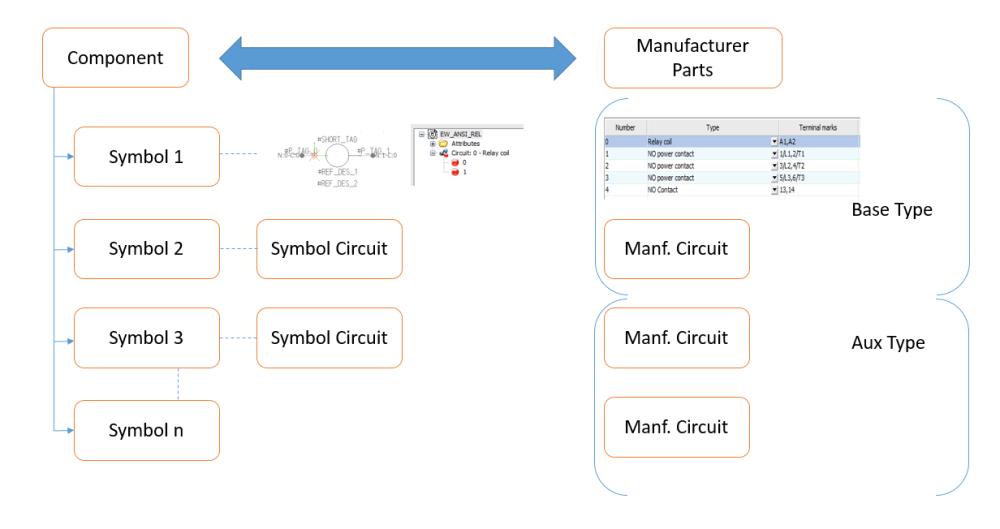 medium resolution of ansi wiring diagram symbol