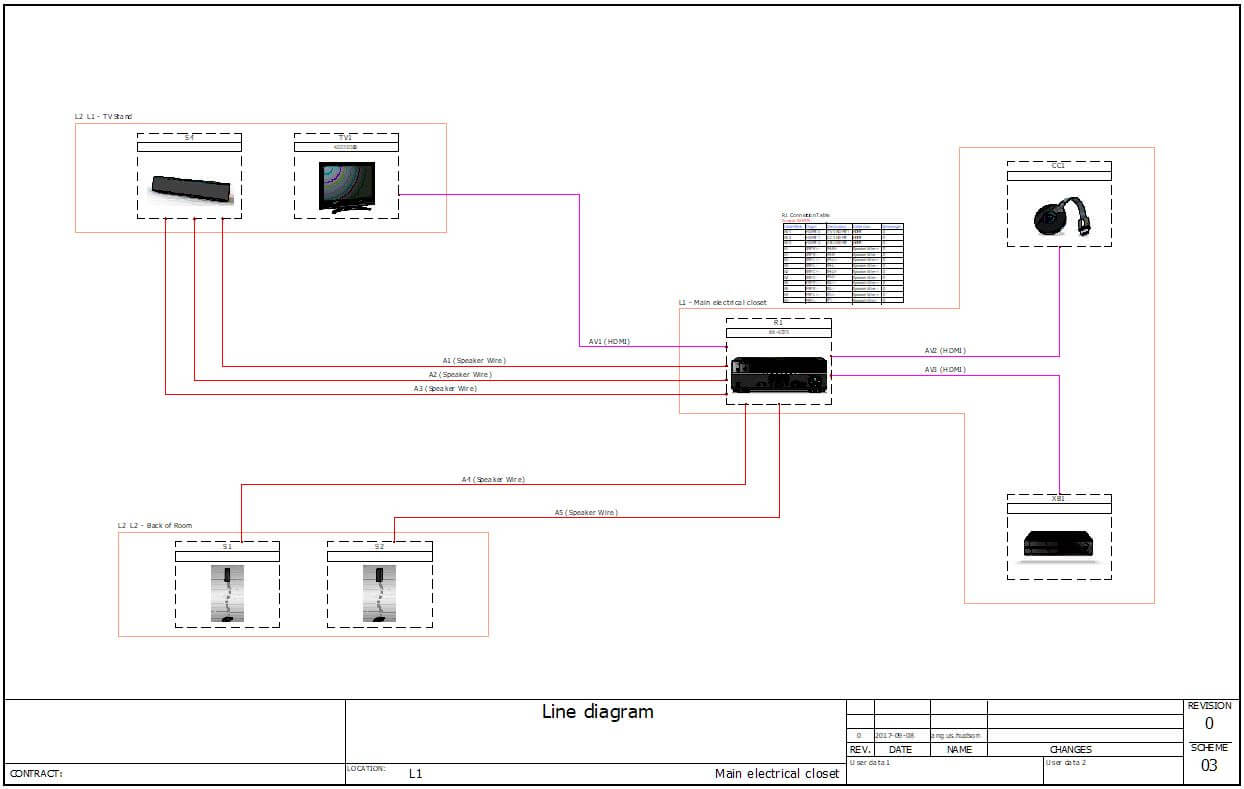 hight resolution of solidworks electrical 2d drawings