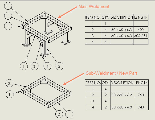 Show SOLIDWORKS Sub-weldment Components in a Drawing Cut List