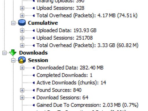 NeoMule 4.55 y estadísticas