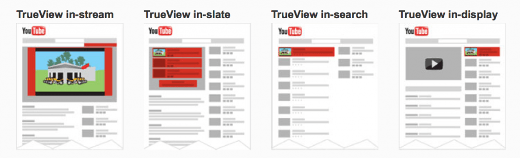 Anuncios Trueview de youtube