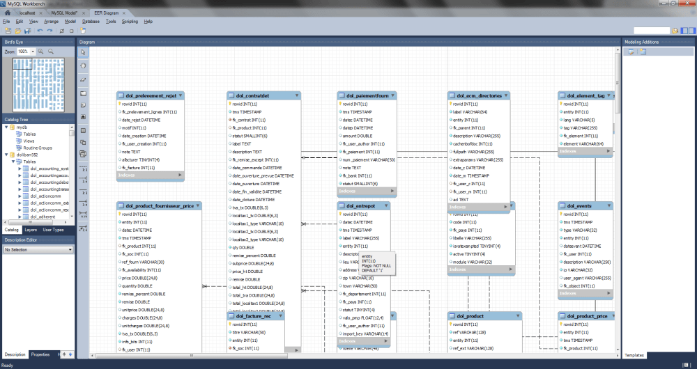 medium resolution of diagrama entidad relaci n generado con mysql workbench