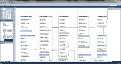 small resolution of diagrama entidad relaci n generado con mysql workbench