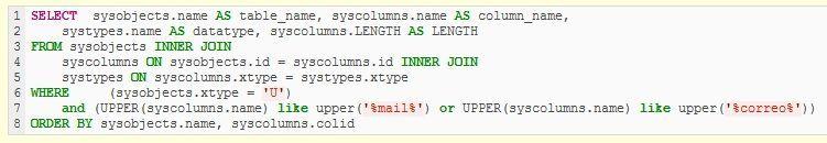 Tags code para Redmine