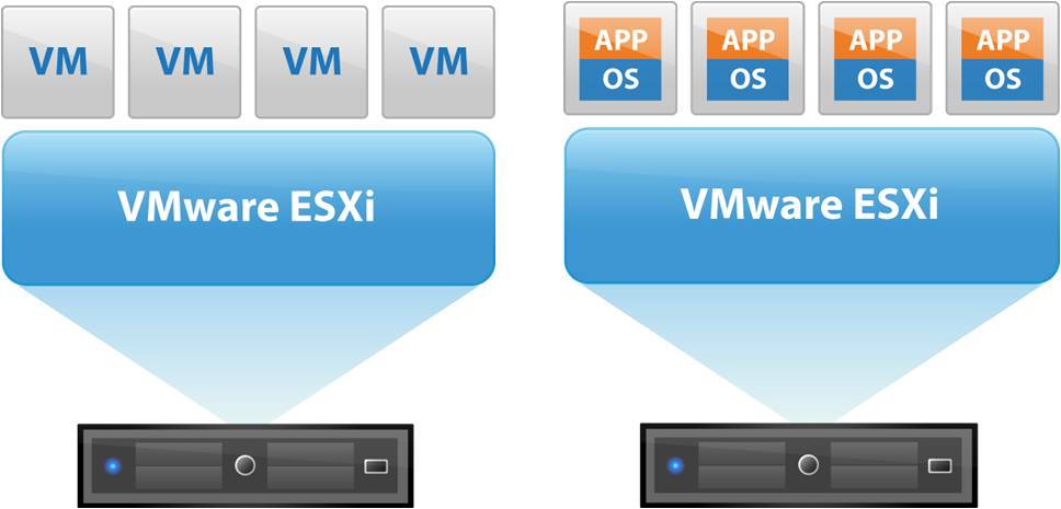 VMware ESX. Redimensionar discos duros virtuales