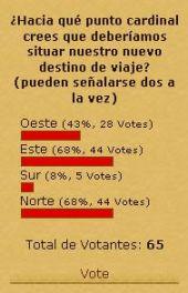 Resultados definitivos de la encuesta 2010