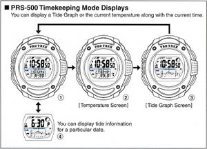 Protrek: Tide Graph Tough Solar (PRS-500) Watch Series