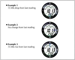PROTREK: Triple Sensor (PRG-80) Watch Series