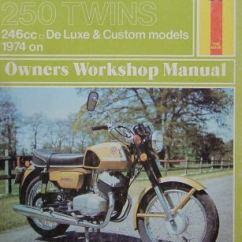 150cc Scooter Wiring Diagram Crx Owners / Workshop Haynes Manuals - Jawa Cz Club