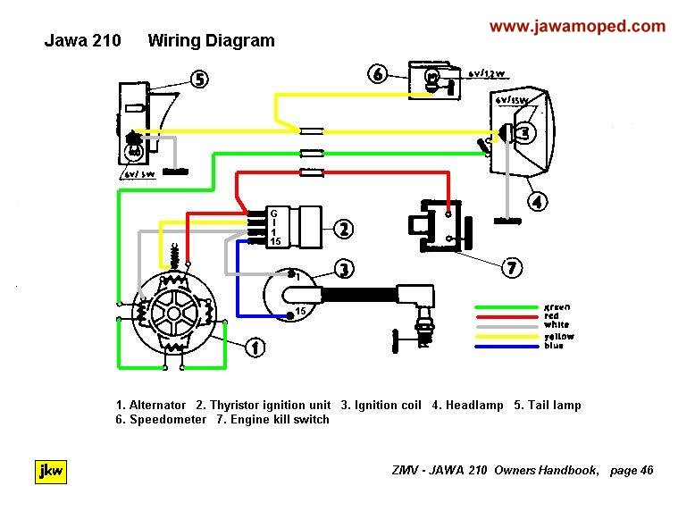 scooter ignition switch wiring diagram warn m8000 jawa data 210 250