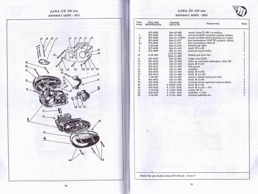 Katalog náhradních dílů Jawa-ČZ 250/353.03 a 350/354.03