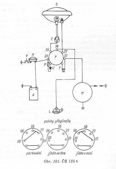 Elektricke Schema Cz 125 T