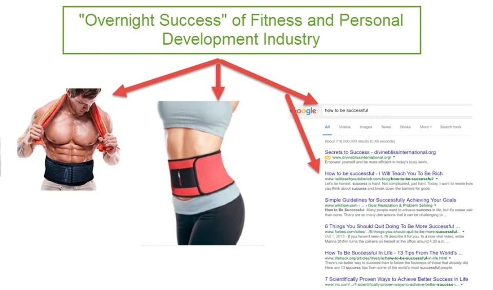 Fitness Personal Development Jawwad Siddiqui