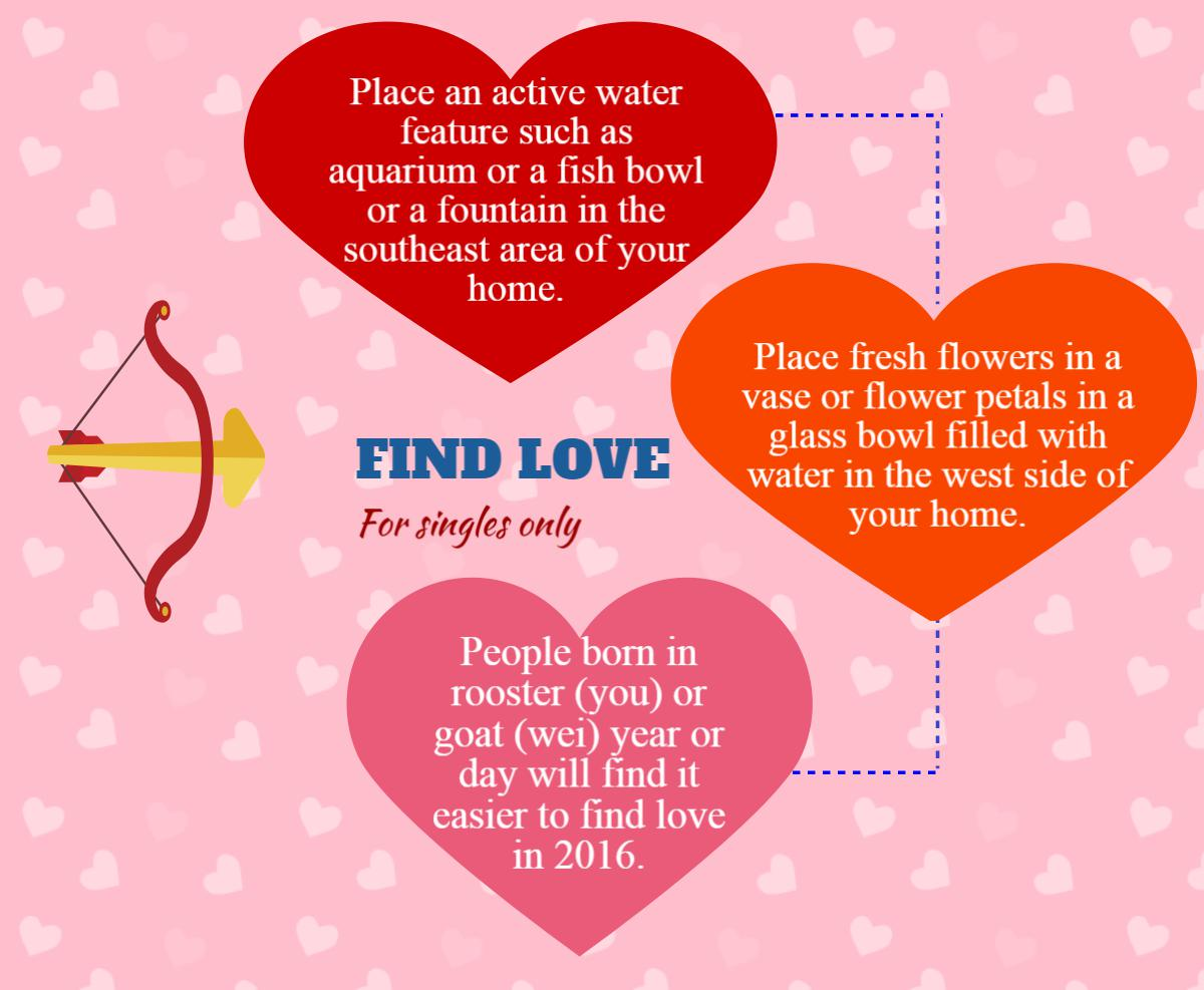 Feng shui tips on love in 2016