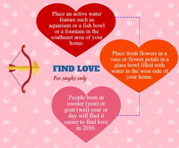 Feng shui tips on love - singles only