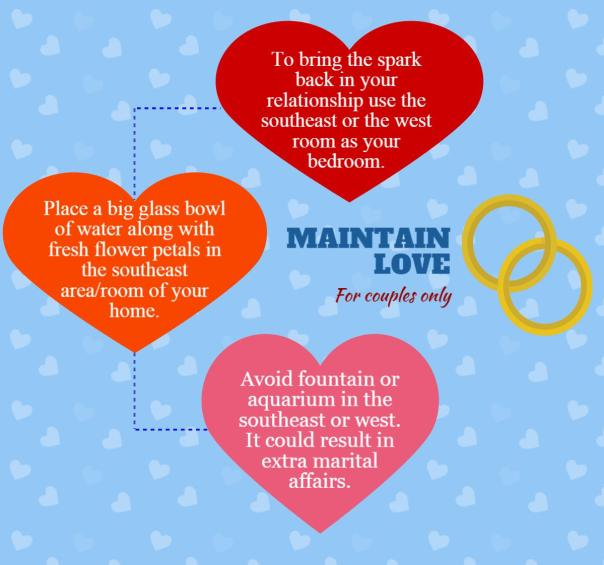 Feng shui tips on love - couples only