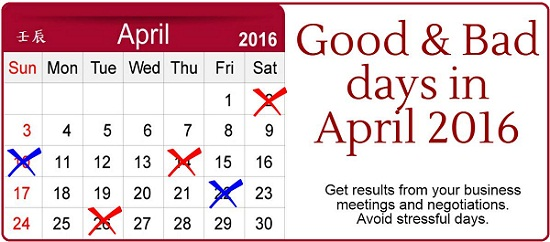 Good & bad days in April 2016
