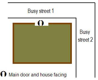 DIY feng shui - corner house