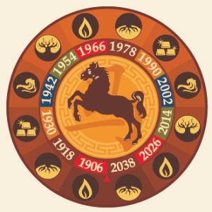 Wu - Horse - Chinese Animal Sign