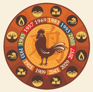 You - Rooster - Chinese Animal Sign