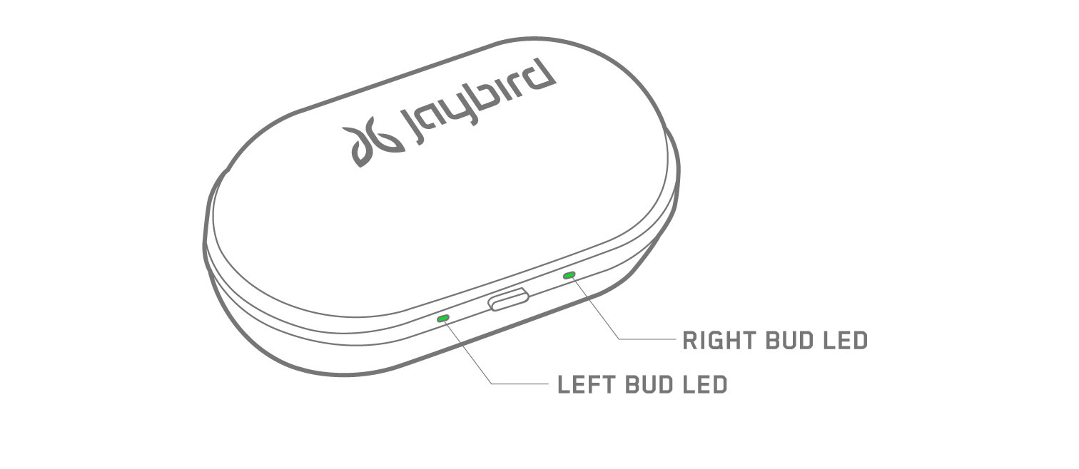 hight resolution of how do i charge my jaybird run earbuds and charging case