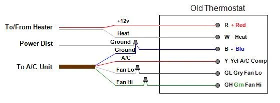 duo therm rv air conditioner wiring diagram nuclear power plant worksheet digital thermostat - jayco owners forum