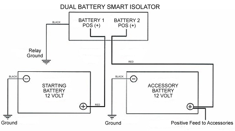 Smartcom relay wiring diagram efcaviation smartcom relay wiring diagram 446 cheapraybanclubmaster Image collections