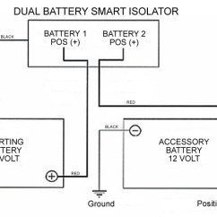 Rv Battery Isolator Wiring Diagram 12v Push Switch Jaycorp Technologies - Dual Smart Relay For Auto/boat/rv