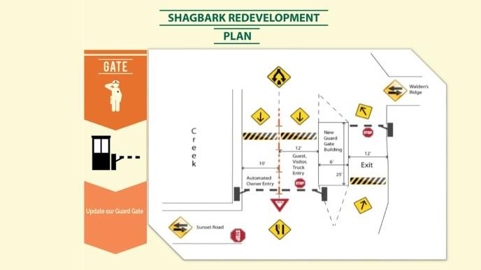 Shagbark Entrance Redevelopment Plan