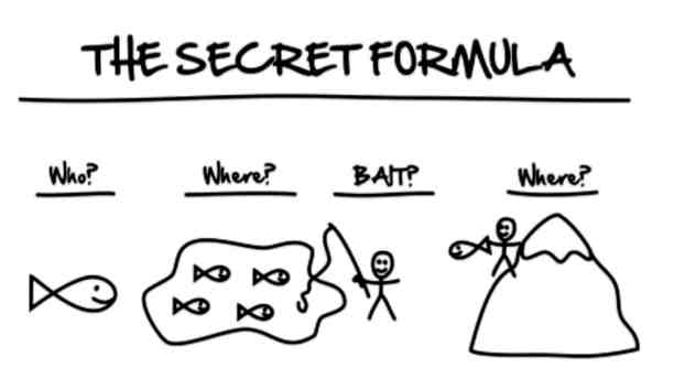 the-secret-formula