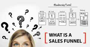 """What Is A """"Sales Funnel""""?"""
