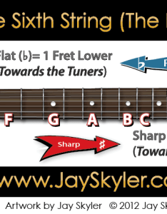 Notes on the th string also guitar fretboard diagrams tips and tricks by jay skyler rh jayskyler