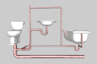 New toilet is siphoning my sink | Terry Love Plumbing ...