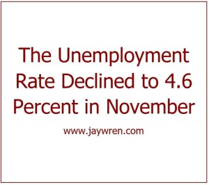 The Unemployment Rate Declined to 4.6 Percent in November 2016