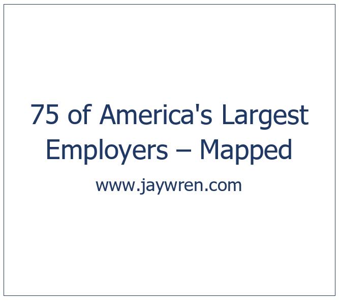 Largest Employers