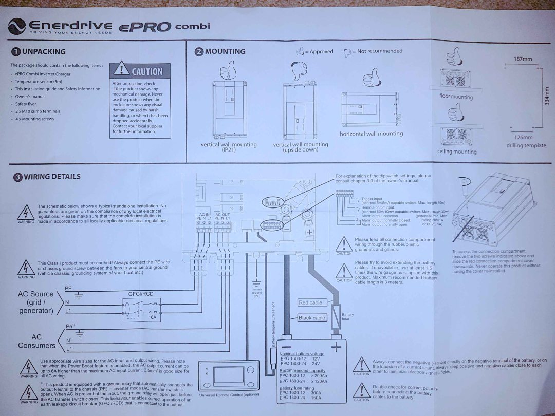 Ep9 Electrical Pt 1 Jaz Morton Switchboard Wiring Rules Enerdrive Inverter Information
