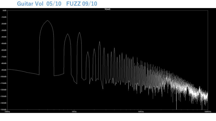 FuzzFace Lspice - Guitar Vol 5