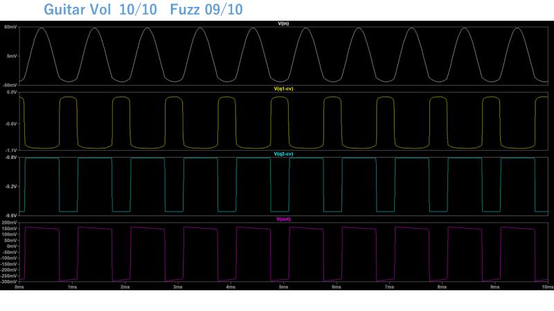 FuzzFace Lspice - Guitar Vol 10